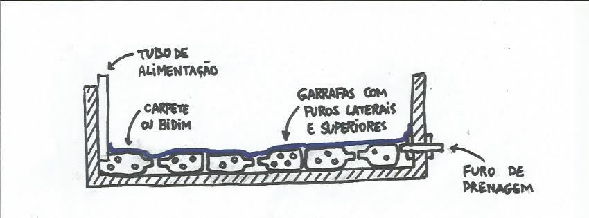 subirrigacao_esquema2